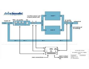PAU-PF系统空调机组